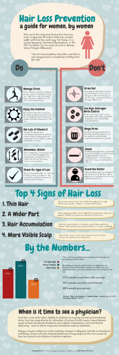 Free Infographic- Hair Loss Prevention for Women-thumbnail