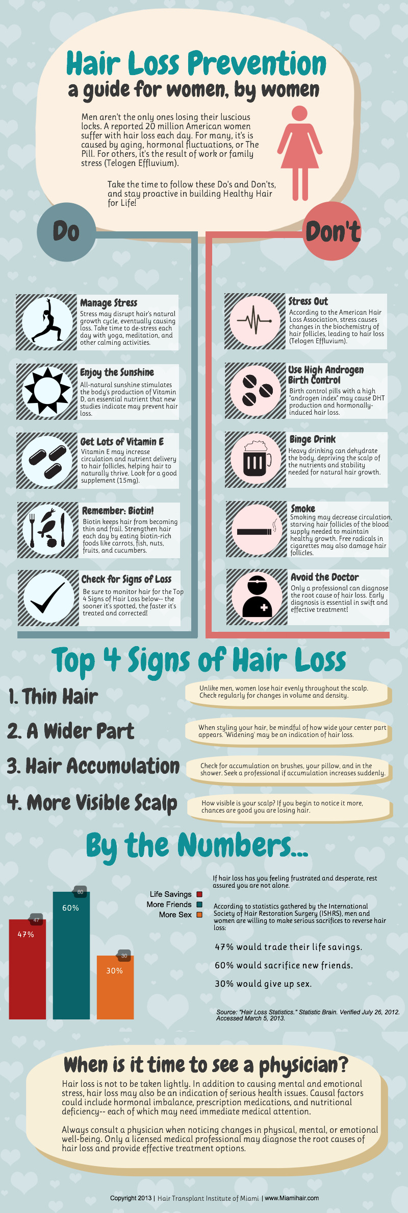 The Do S And Don Ts Of Preventing Female Hair Loss
